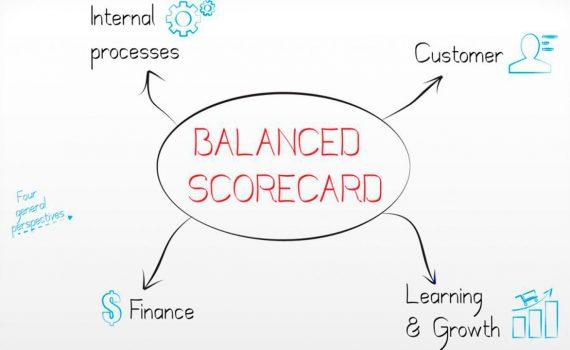 Componentes Del Balanced Scorecard Estratex
